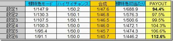 2014y05m18d_010012702