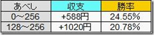 2014y05m19d_193811037