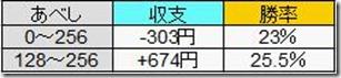 2014y05m19d_195456560